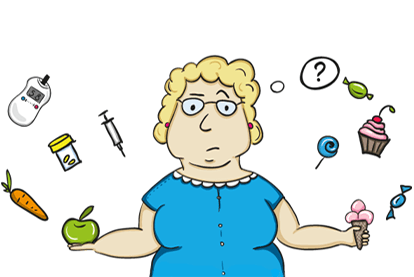 Лечение диабетической ангиопатии